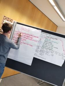 Lehrlingsworkshop Lehre im Walgau mit ifs - Gewaltberatung