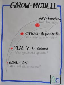 Grow-Modell, ERFA mit Lehre im Walgau